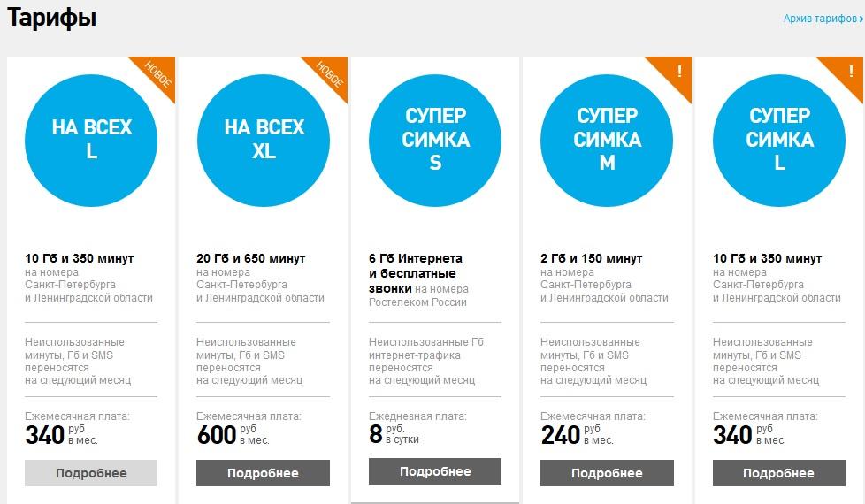 Тарифы для региона Санкт-Петербург